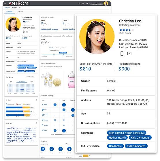 Antsomi CDP 365 - Profile